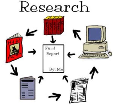 Suggestions for Research Paper Topics